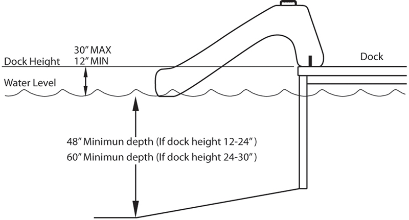 Installation Diagram 1