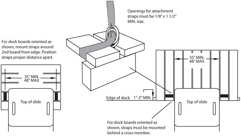 Installation Diagram 2